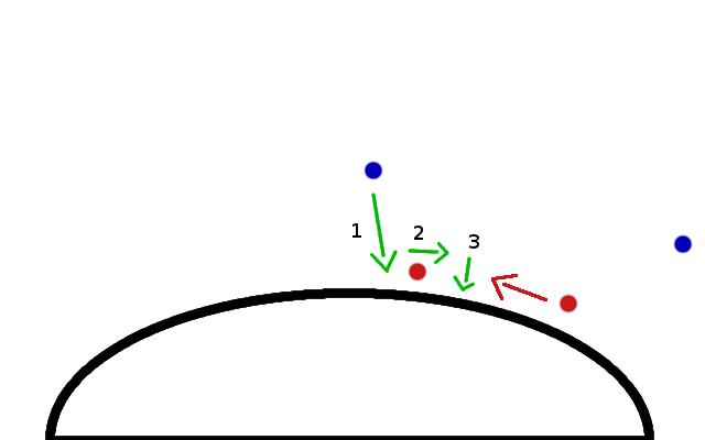 Håndbold systemer centerkryds 1