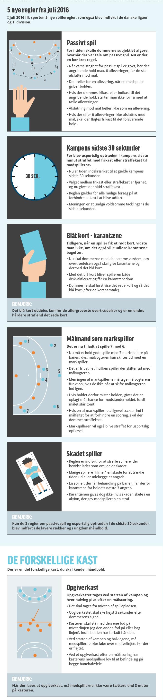 5 nye håndboldregler Juli 2016