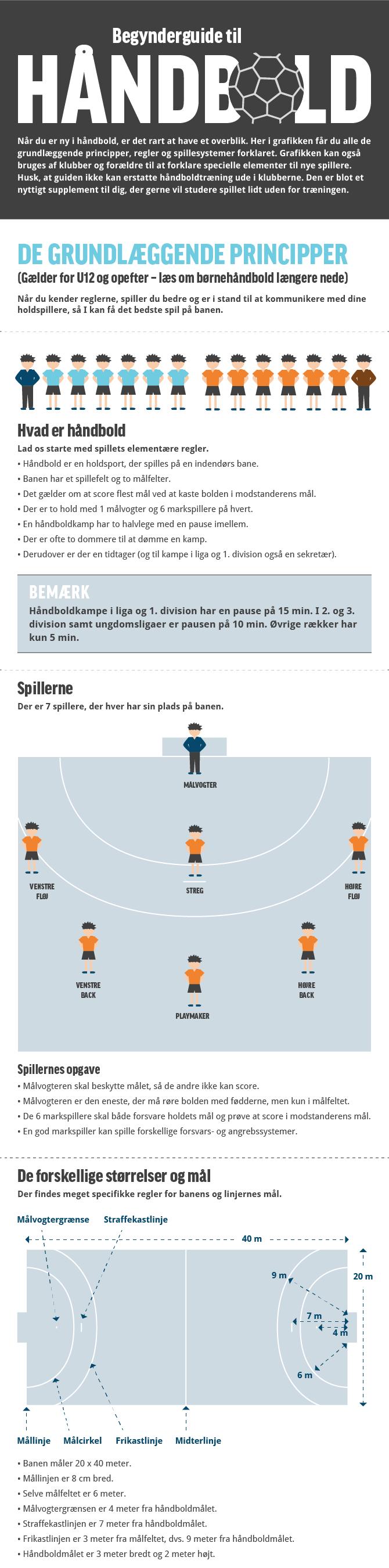 Håndboldregler - De grundlæggende håndboldregler