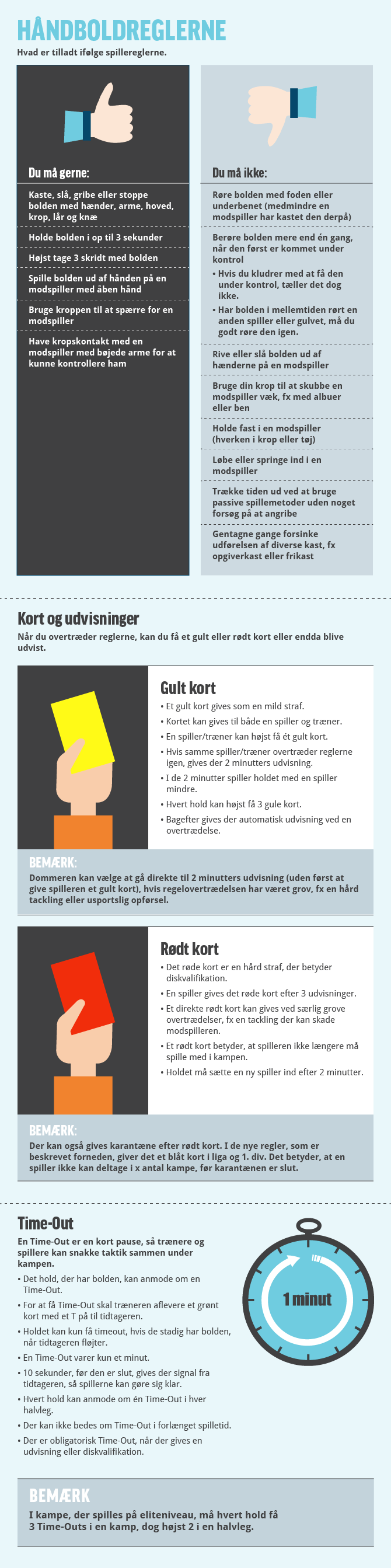 Håndboldreglerne - gult kort - rødt kort - timeout