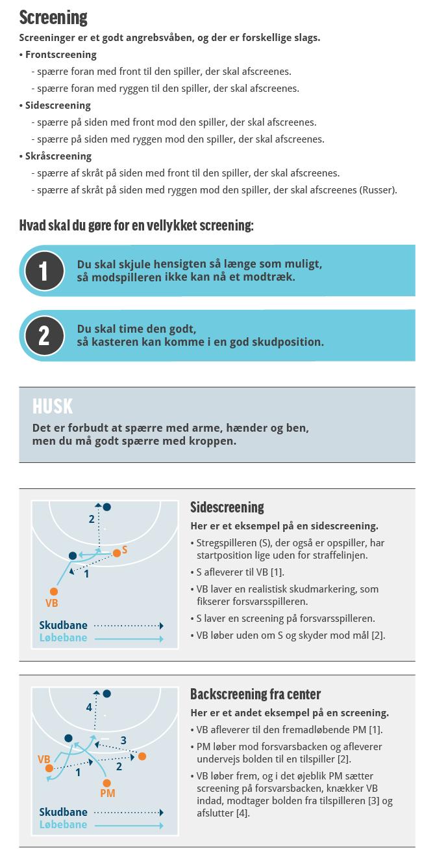 Screening i håndbold infografik